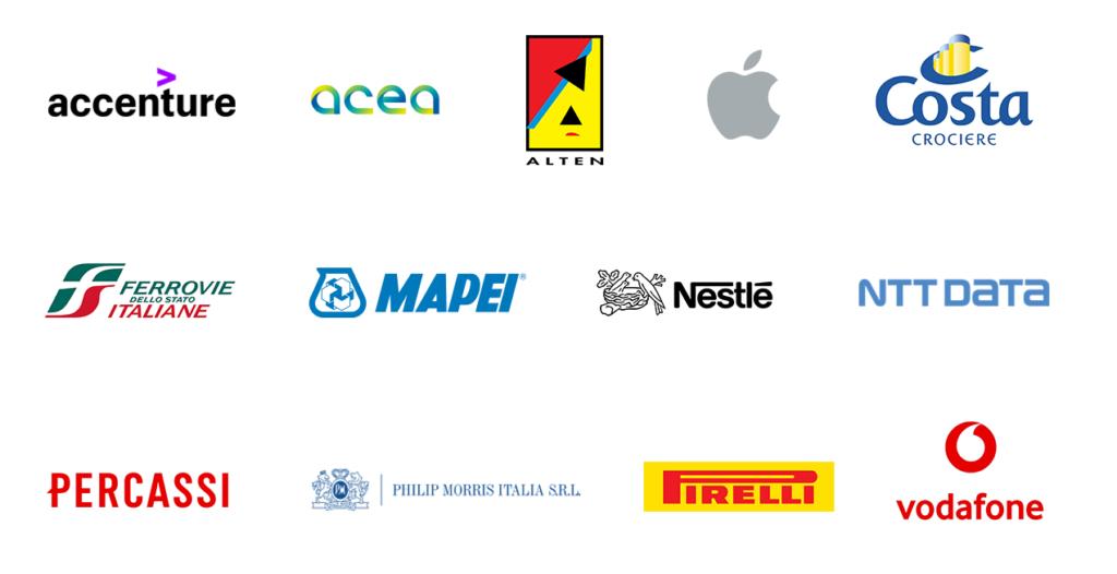 Loghi delle aziende che hanno sostenuto il programma Inclusive Mindset