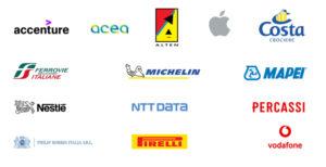 Le aziende che supportano Inclusive Mindset
